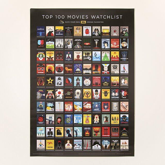 At Home Movie Critic's Chart