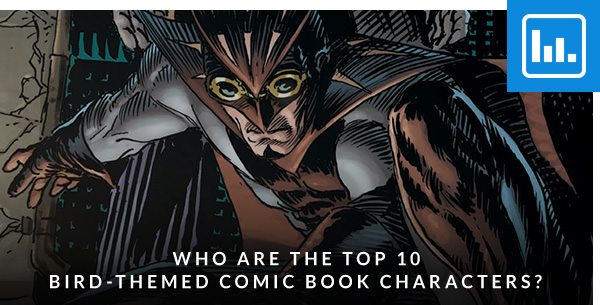 Who are the Top 10 Bird-Themed Comic Book Characters?