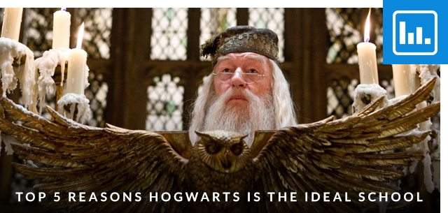 Top 5 Reasons Hogwarts is the Ideal School