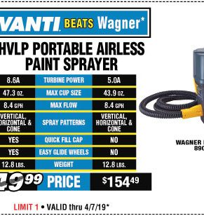 New Products  Five Stars  Check Out Our Avanti Portable