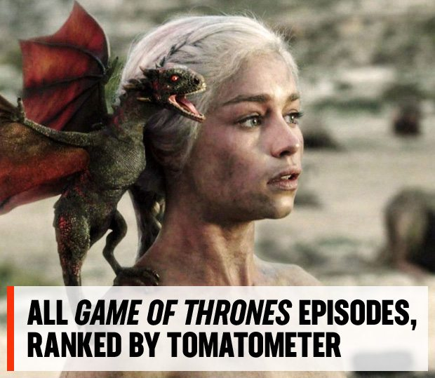 Every 'Game Of Thrones' Episode Ranked - Rotten Tomatoes