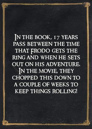 In the book, 17 years pass between the time that Frodo gets the ring and when he sets out on his adventure. In the movie, they chopped this down to a couple of weeks to keep things rolling!