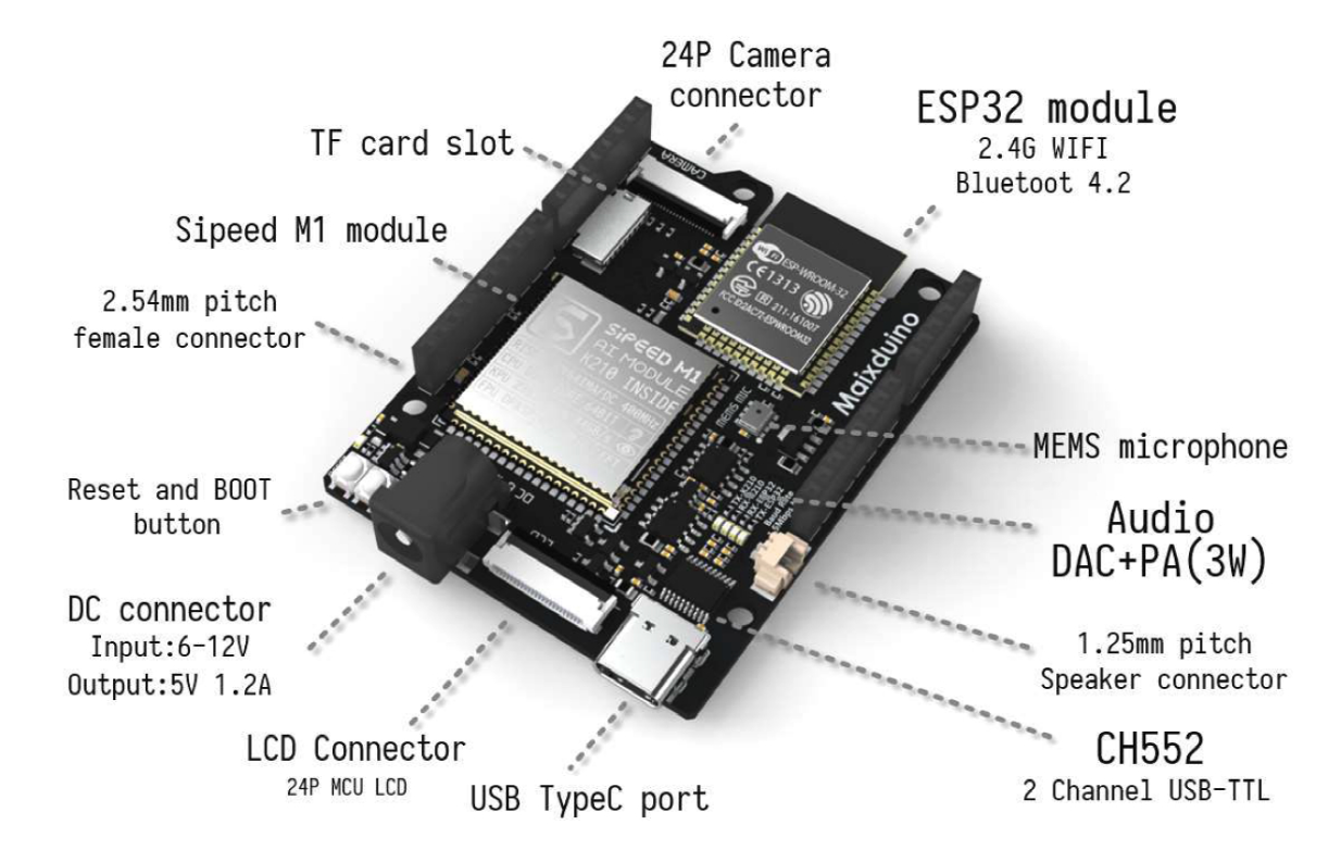 Maixduino Released! Boost your Arduino AI project! Get NVIDIA Jetson