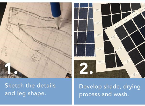 1. Sketch the details and leg shape. 2. Develop shade, drying process and wash.