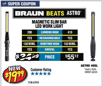 Just Released New Additions To The Braun And Quantum Lighting