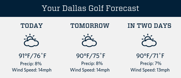 3 Day Forecast. If you have trouble viewing this content, please contact Customer Service at 877-846-9997 for assistance.