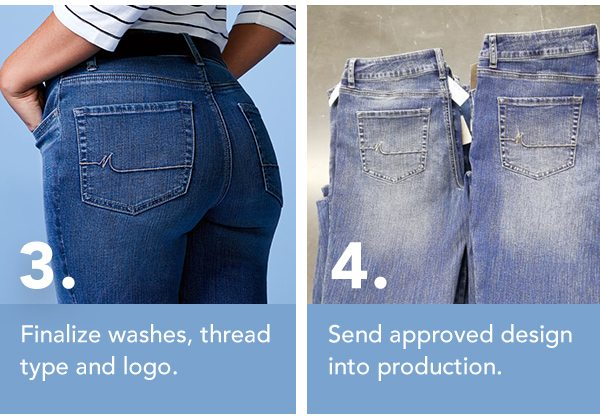 3. Finalize washes, thread type and logo. 4. Send approved design into production.